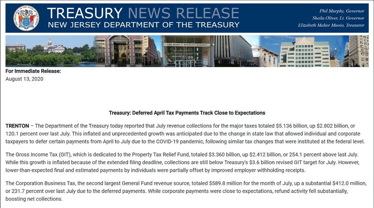 NEW! Treasury reports July collections; Deferred April tax payments track close to expectations.