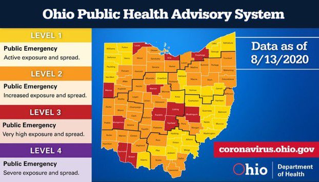 Ohio's updated Public Health Advisory System map: Portage is still 🟠 Newly Red Since Last Week: ⬆Brown ⬆Clermont ⬆Muskingum  Continuing at Red: ↔Cuyahoga ↔Erie ↔Fairfield ↔Franklin ↔Licking ↔Lucas ↔Marion ↔Mercer ↔Montgomery  Decreasing to Orange: ⬇Allen  ⬇Medina