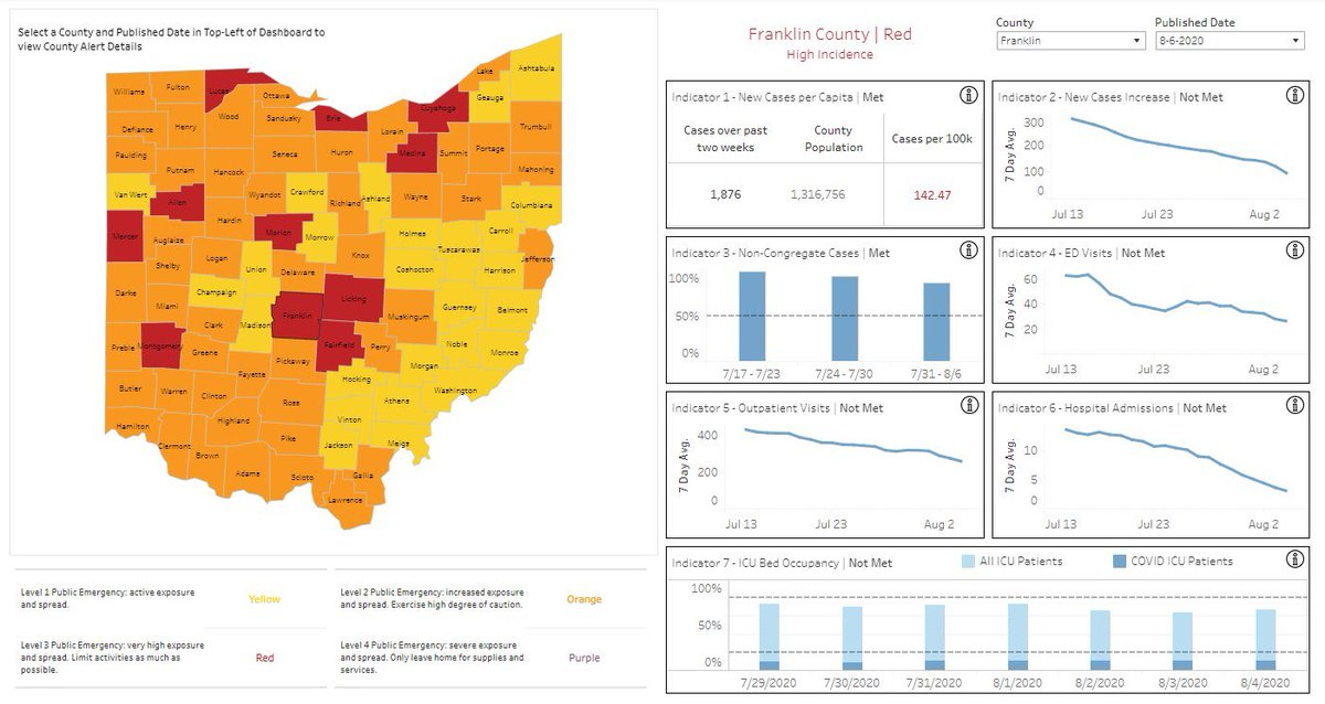 You can find our interactive map with a county-by-county breakdown of the indicators contributing to each color designation at  #InThisTogetherOhio #MasksOnOhio