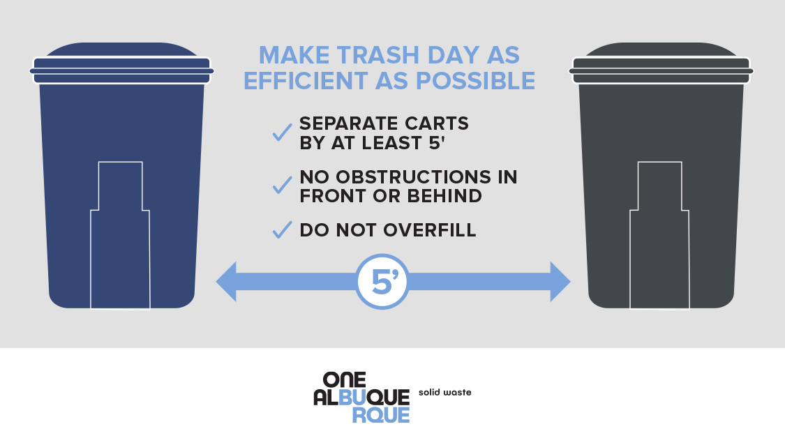 Make trash day as efficient as possible! ✔️ Separate carts by at least 5' ✔️ No obstructions in front or behind ✔️ Do not overfill Learn more about how properly place recycle & trash bins for pick up:  #OneAlbuquerque