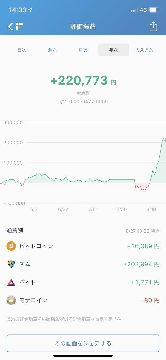 test ツイッターメディア - 全く仮想通貨わからなくても、とりあえず買ってみて後から振り返ってもよいと思う。レールが敷いてない方が商売は上がり下がりが多いと思うけど確実に仮想通貨は今まさにその時。#ビットコイン #仮想通貨#ネムコイン https://t.co/kX8CXkzyhZ