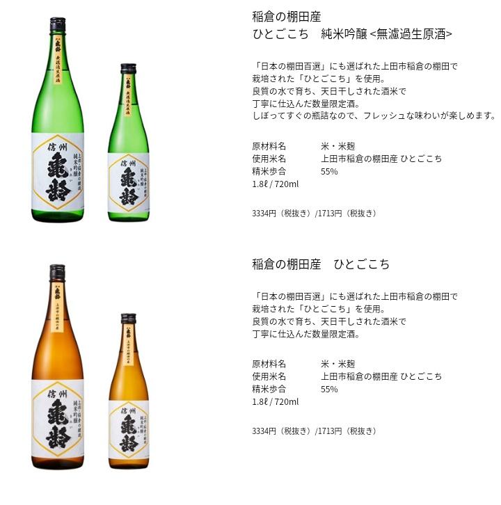 test ツイッターメディア - お酒の新調か、アプリの課金か… 今買えば金曜までに届くな。  今年の日本酒4位信州亀齢…決まりやな https://t.co/nG1Lw7kAjJ