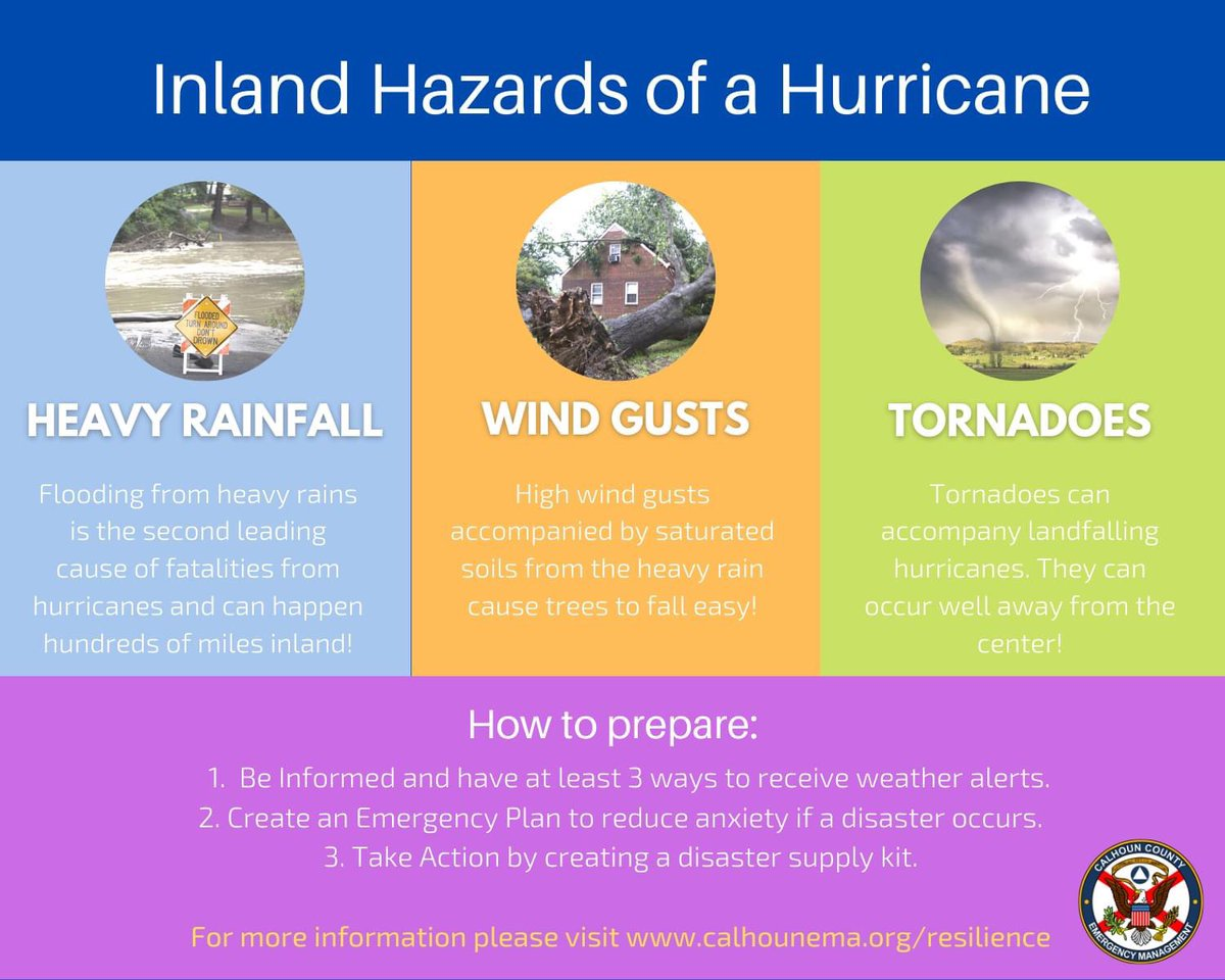 According to the National Weather Service, Hurricane Sally is projected to cross over Central Alabama. While Calhoun County is further inland and does not face coastal flooding, there are other hazards we should be aware of.