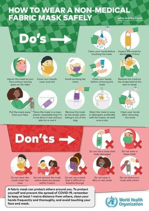 #IndiaFightsCorona:  📍How to wear a non-medical fabric mask safely😷   ✅Do's   ❌Don'ts  #StaySafe #IndiaWillWin  Via World Health Organization (WHO)