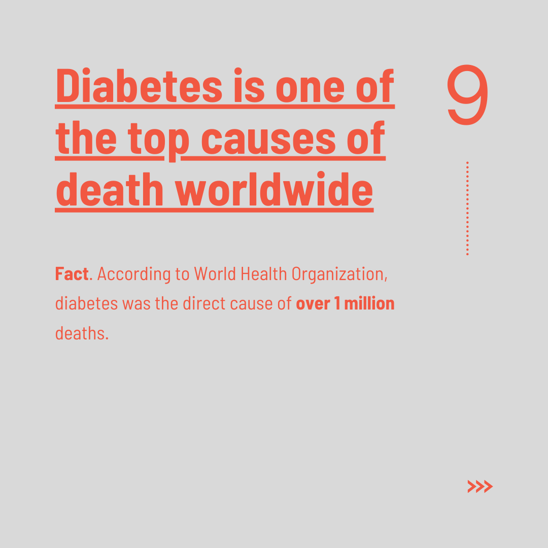 test Twitter Media - Diabetes is one of the top causes of death worldwide. Fact or Myth?   Donate now: https://t.co/8lO118Ldka  #headingtoacure #drifcanforacure  #diabetes #facts #myths #factfriday #type1 #type2 #insulin https://t.co/iqBo7LqRgt
