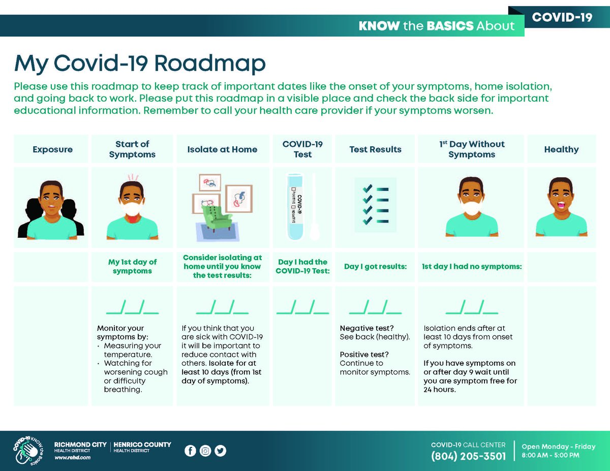Henrico, let's be healthy together! Here is a COVID-19 roadmap for tracking symptoms from @HenricoNews. For these and other guides, visit