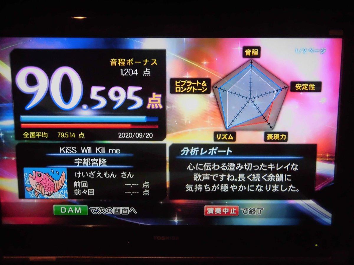 test ツイッターメディア - 9月20日23曲目 宇都宮隆「KISS Will Kill me」(1996年)  90点台と花咲いてて、ビブラートが95回の63秒で、こぶしも53回だ。#カラオケ #宇都宮隆 #精密採点DXG  この歌は、当時のシングル「少年」のカップリング曲で、作曲編曲が浅倉大介だ。#浅倉大介 #カップリング曲 https://t.co/bls1EKxRjZ