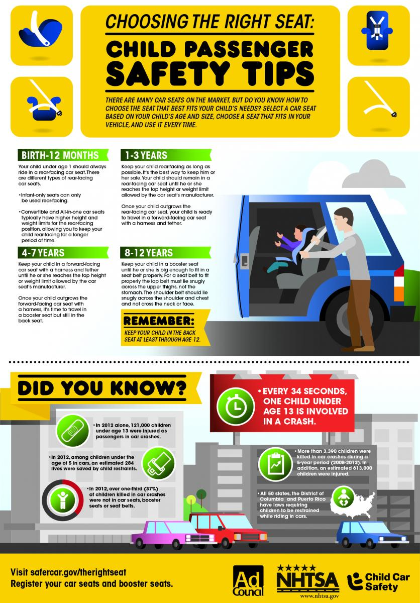 According to the @NHTSAgov car seats, when installed correctly, can reduce the risk of fatal injury in a crash by 71% for infants and by 54% for toddlers.