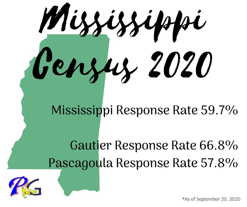 The 2020 Census count ends September 30th. Let your voice be heard and get counted!