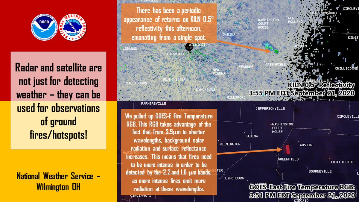[5:15 PM] You may have noticed some periodic returns on radar today, despite the cloudless sky. We went investigating, first w/ the GOES-E Fire Temp product, which confirms a clear