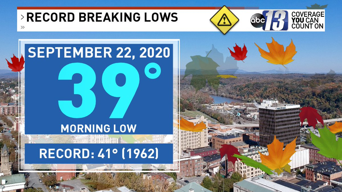RT @gflickinger: Record breaking lows!   We're in the upper 30s and lower 40s on Tuesday morning.