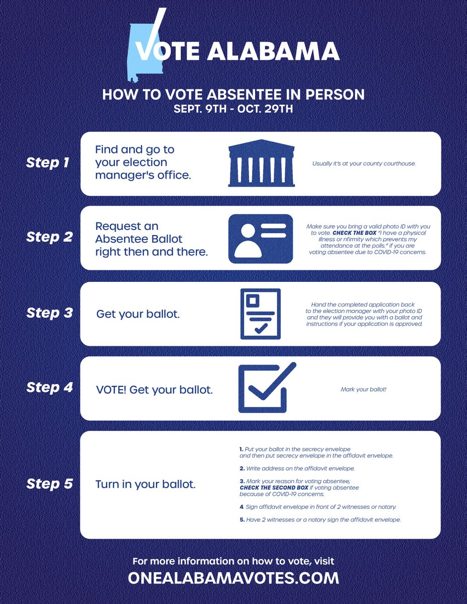 Every day is Election Day in Alabama! See why and learn more about Alabama's Absentee Voting process. #vote #ourmgm #montgomeryal