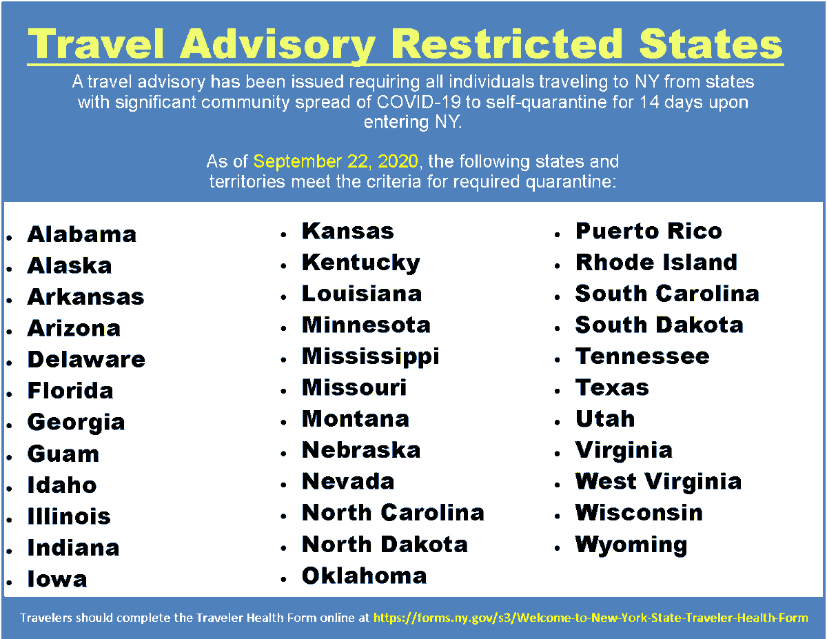 The travel advisory list has been updated and 5 states have been added: Arizona, Minnesota, Nevada, Rhode Island and Wyoming. For more information on the advisory and quarantining, visit