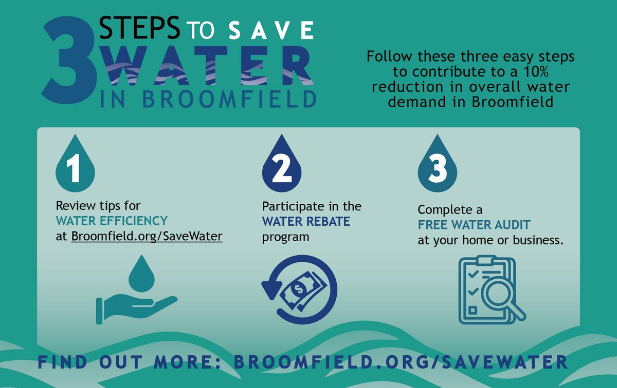 There is still time to get a FREE contactless outdoor water audit to help you adjust your water you conserve water and save money before you blow out your sprinklers!    Visit  for more info and to schedule today!