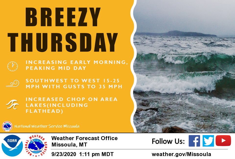 🍃Breezy SW winds will be increasing Thursday AM, peaking by mid-day.   🌬️15-25 mph with gusts to 35 mph.   🛥️Those recreating on area lakes should be prepared for increasing chop throughout the day.  #MTwx #IDwx #MackDays #FallMackDays #FlatheadLake #Fishing #Boating #Sailing