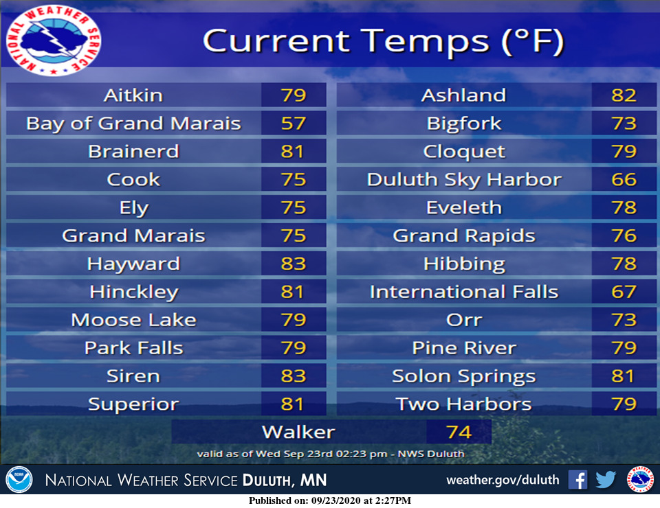 Last taste of summer-like temps for a while. #mnwx #wiwx