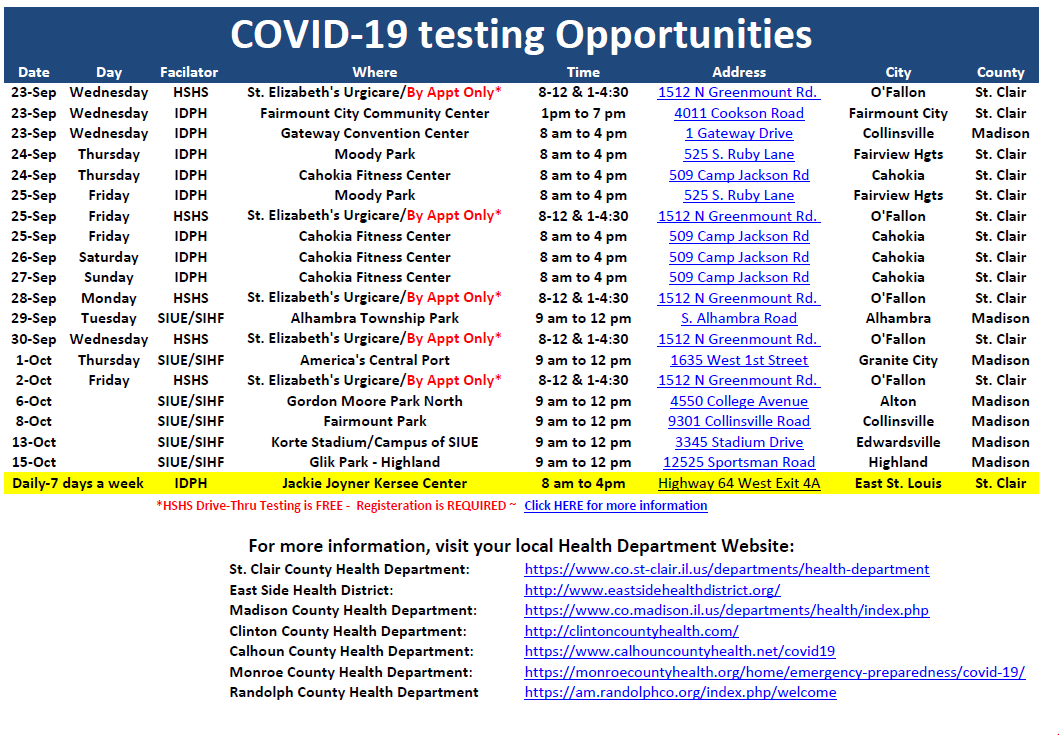 Today's COVID-19 testing opportunities:  For details and driving directions, visit our website and click on any homepage banner: