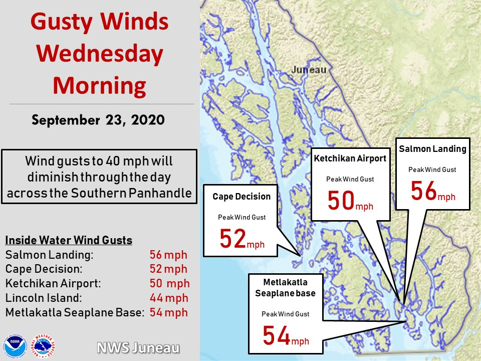 Many residents across the south woke up to winds howling early this morning with gusts over 50 mph. Winds are expected to diminish through the day.  #akwx .@KRBDRadio
