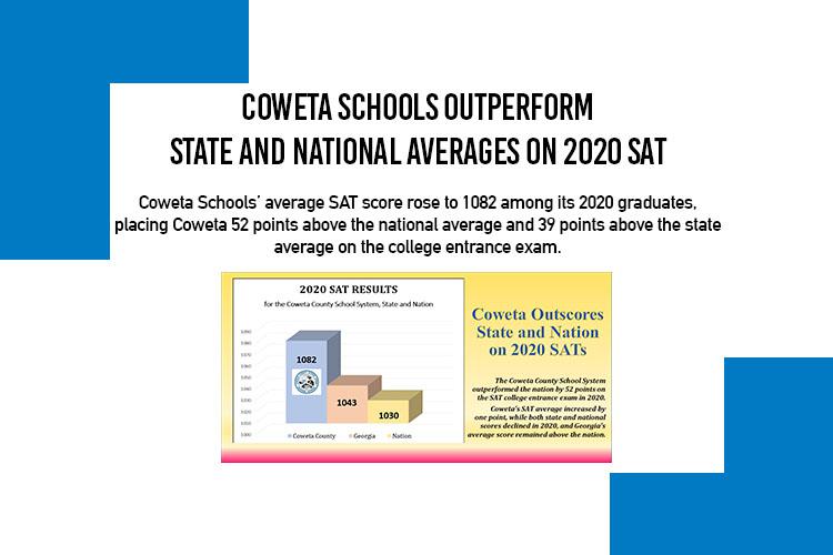 Coweta average SAT score 52 points higher than national average.