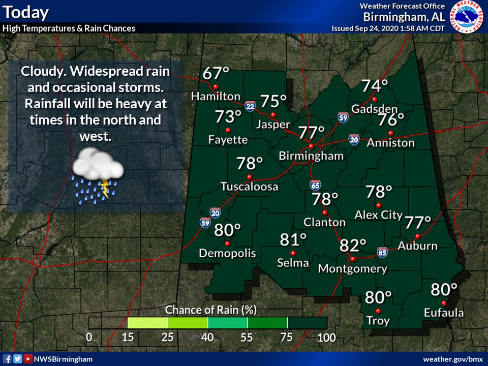 Showers and storms today, some may be severe this afternoon/evening all but north/northwest. Highs from upper 60s far northwest to around 80 southeast. Showers and storms tonight with best chances northeast. Lows in the 60s. Isolated showers east and central Friday. Highs near 80