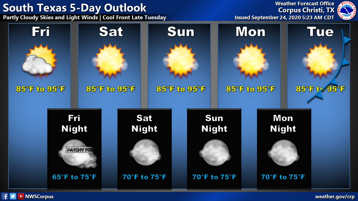 Pleasant weather can be expected through the weekend into early next week.  Some patchy fog will be possible across the inland coastal plains at night.  A cool front will move through the area late Tuesday.  #stxwx
