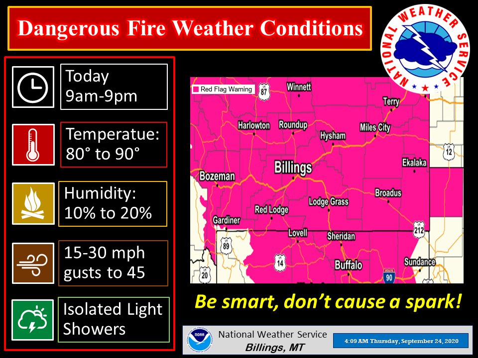 [9/24 530am] Dangerous Fire Weather conditions forecast today. Any fires that start will get out of control almost immediately due to the strong winds forecast. Please do not do anything that could spark a fire. #MTwx #WYwx
