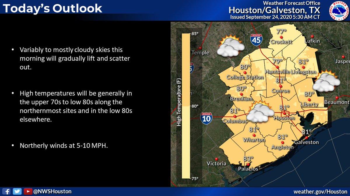 RT @NWSHouston: Good Morning SE Texas! Here is today's weather outlook.   #txwx #houwx #glswx #bcswx