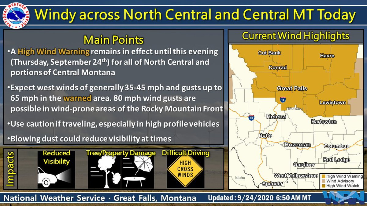 A Pacific cold front will bring strong westerly winds to the region today. Use caution if traveling, especially in high profile vehicles or if pulling trailers. The strong wind and dry conditions could also lead to blowing dust, which could reduce visibilities. #MTwx