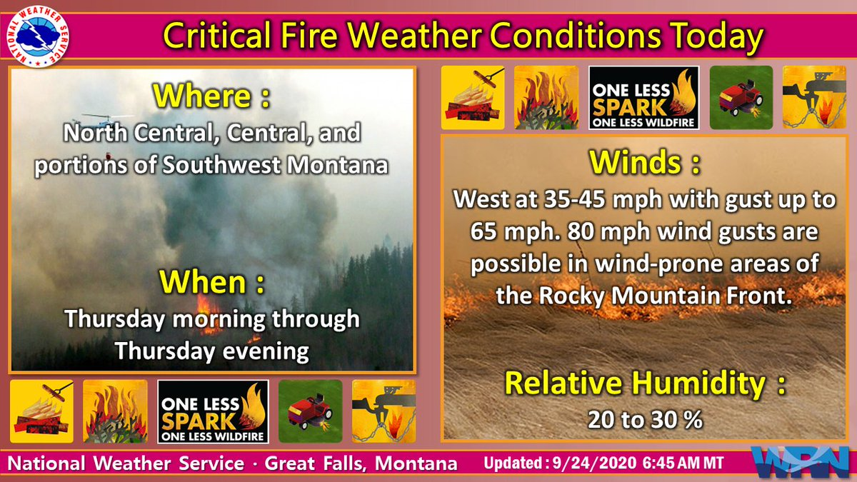 The lowest humidity today will occur across lower elevation grassland areas where vegetation is driest and could contribute to rapid spread if a fire develops. Please be mindful of any activity that could lead to or produce a spark! #MTwx