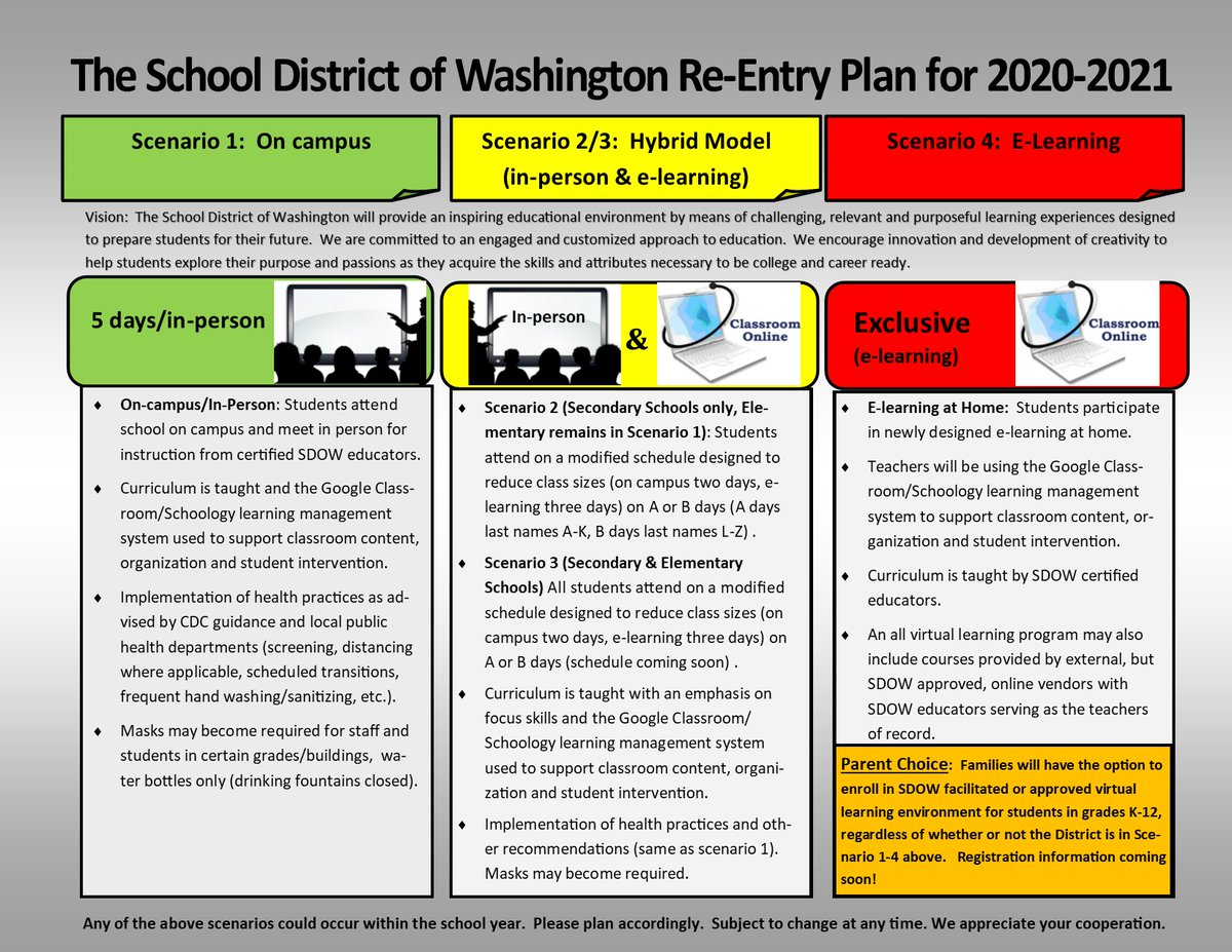 School District of Washington Board of Education Approves Transition to Scenario 2 (Hybrid 7-12 Only); Grades K-6 Move to In-Person Five Days, Effective Monday, September 28. Click the link below for the story.