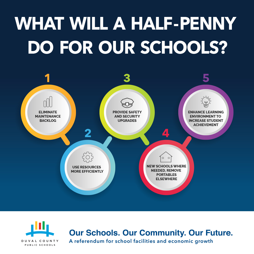 Enhancing safety and security for all schools is just one of the ways a half-penny sales tax will improve schools. Learn more at .
