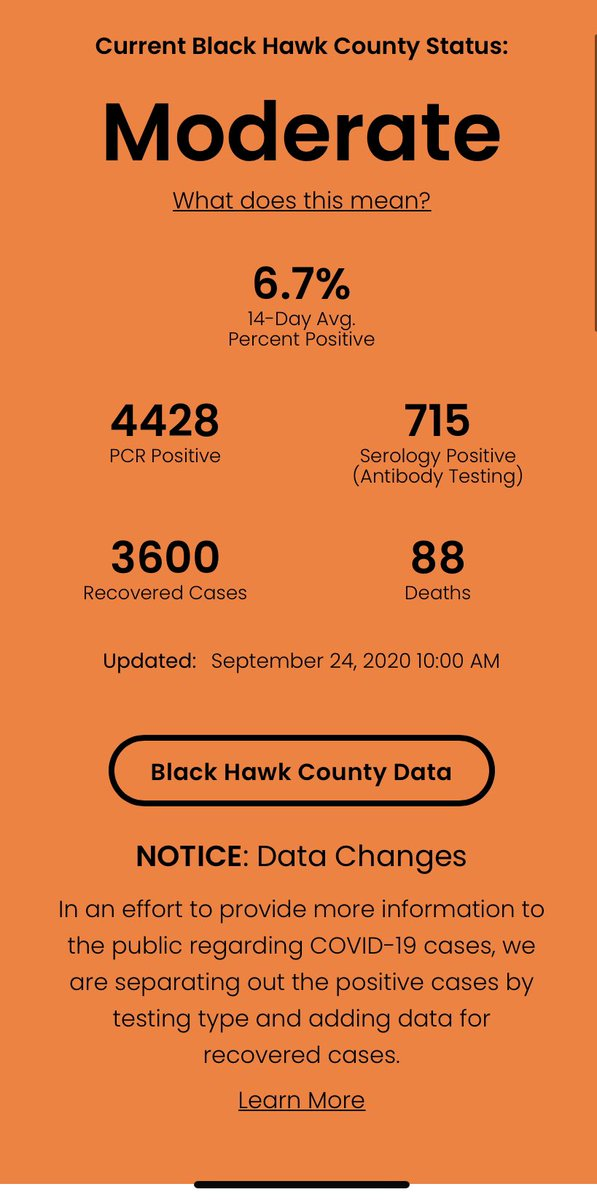 9/24/20 COVID19 Update. 21 new positive cases. 57 additional recovered. Are you doing your part? Wear a mask in public, practice social distancing and avoid large gatherings, wash your hands frequently, and stay home when you are sick. It takes effort from everyone in BH County!