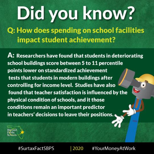 #BPSSurtaxFacts Get informed: