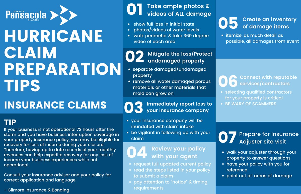 If you're needing to make an insurance claim for your business due to Hurricane Sally damage, check out this guide to make sure you have all your bases covered.