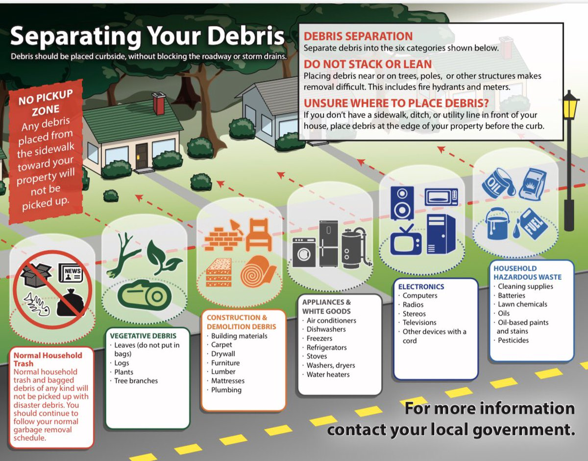 Please use the below visual for guidance on how to separate loose debris & place it on the public right-of-way.