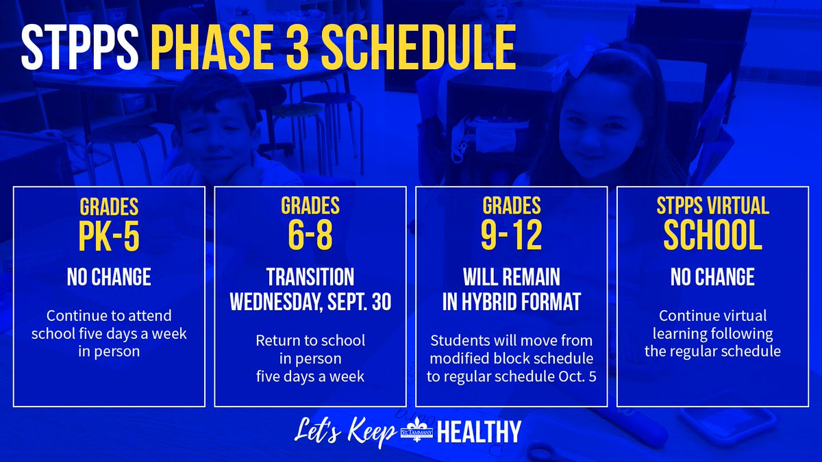 STPPS will transition to a modified plan for Phase 3 beginning the week of Sept. 28.  Grades 6-8: Will transition to daily in-person learning on Sept. 30  Grades 9-12: Will remain in the hybrid model through end of first 9 weeks  For more: .  #WeAreSTPPS