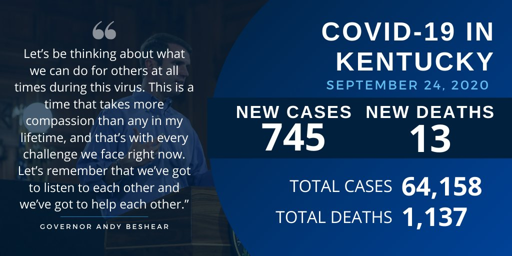 Gov. Andy Beshear on Thursday updated Kentuckians on the state's continuing efforts to fight #COVID19.