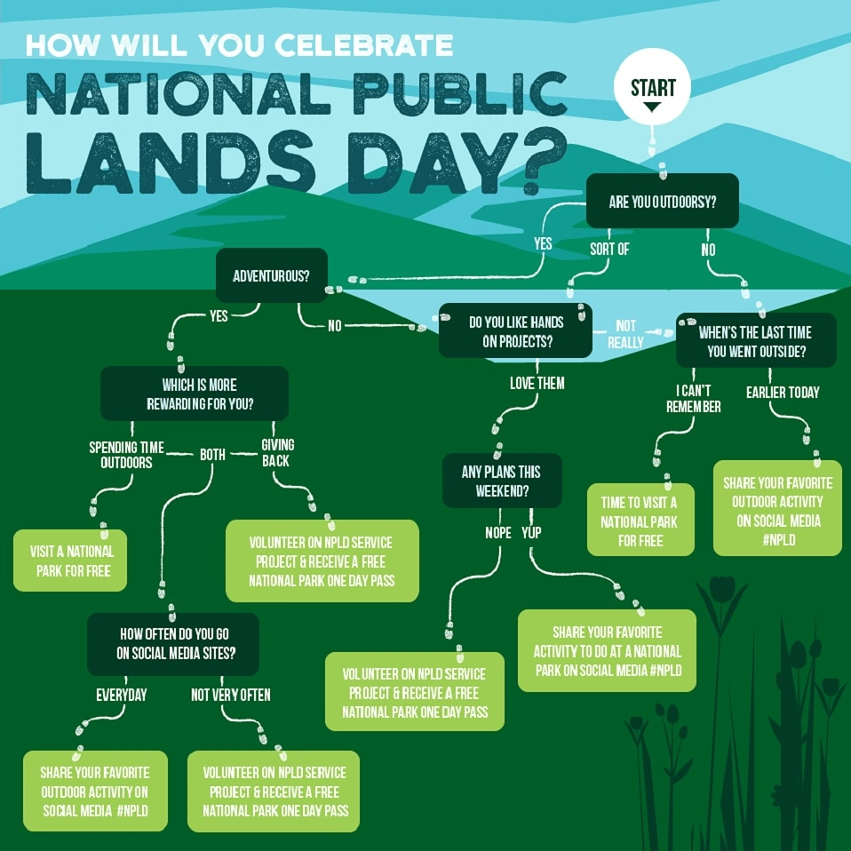 Saturday, September 26 is National Public Lands Day! We're celebrating with a PARK CLEAN-UP at Prairie Park, from 9 am - noon. 💪♻️🚮🤜🤛 Learn more at   #recreateresponsibly #NPLD, #NPSVolunteer, #FindYourPark #dekalbparks
