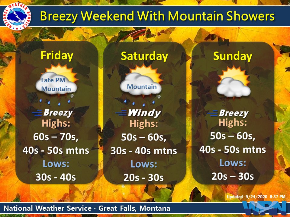Breezy to windy weather along with mountain rain and some snow showers expected this weekend. Friday night into early Saturday will see the best chance for precipitation and strongest winds. North-central areas will likely have the windiest conditions. #mtwx