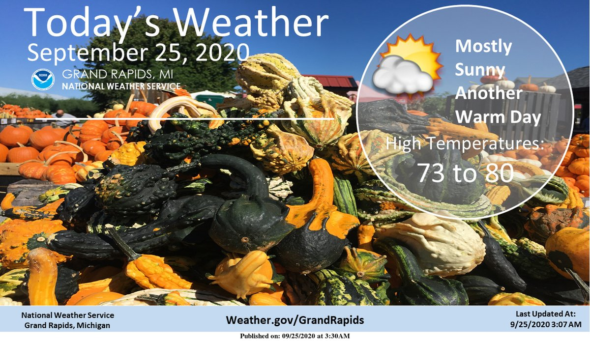 Mostly sunny skies and unseasonably warm temperatures are forecasted for today. #wmiwx