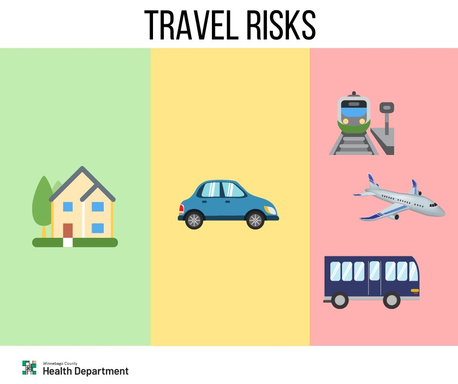 GO, SLOW, WOAH: Staying home or traveling in your community is the safest option during COVID-19. If you must travel, reduce your risks by using your personal vehicle and staying with people who live in your home. To reduce risk, avoid traveling by planes, trains, and buses.