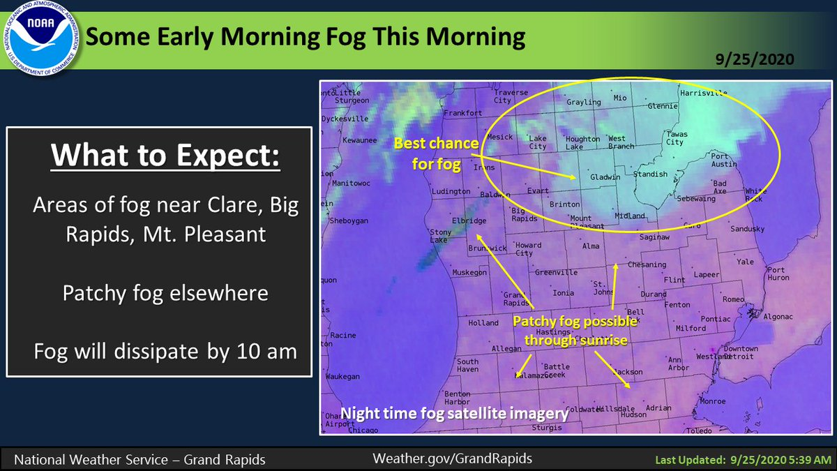 Areas of fog will be likely across Central Lower Michigan toward Clare, Big Rapids, and Mt. Pleasant through sunrise this morning. Elsewhere, some small patches of fog will be possible. All fog should dissipate by 10 am. #wmiwx