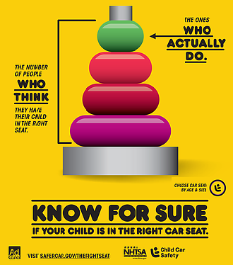 Take advantage of car seat checks, education classes and social media information to help you be a more informed child caregiver. If you have any questions, please comment or message me. #TheRightSeat #highwaysafetynetwork