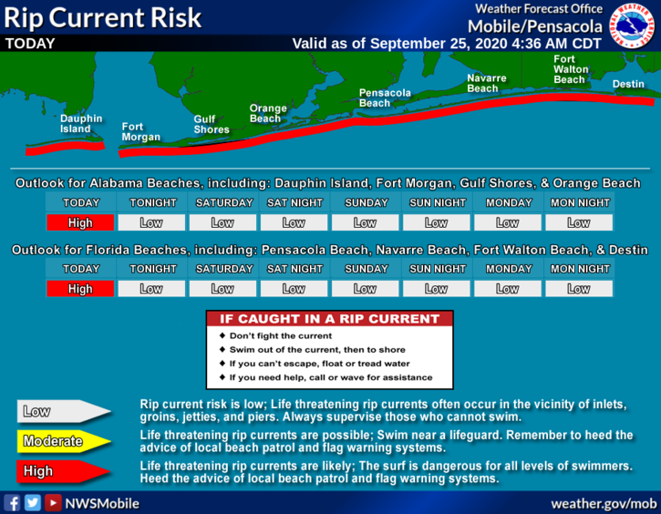 Rip current risk remains high today. Check the latest forecast before heading out to the beach this weekend.