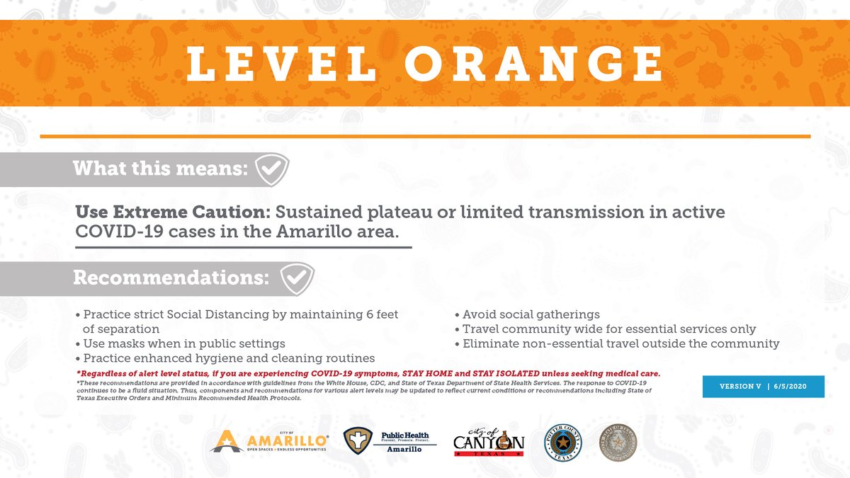 Today is Friday, September 25, 2020. The Amarillo area is operating at Coronavirus (COVID-19) Level Orange: Extreme Caution.   For more information, visit