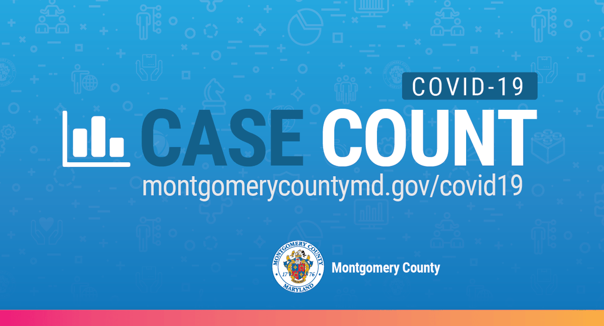 🔬The Montgomery County #COVID19 Data Dashboard features today's case count, key indicators and more ➡ .