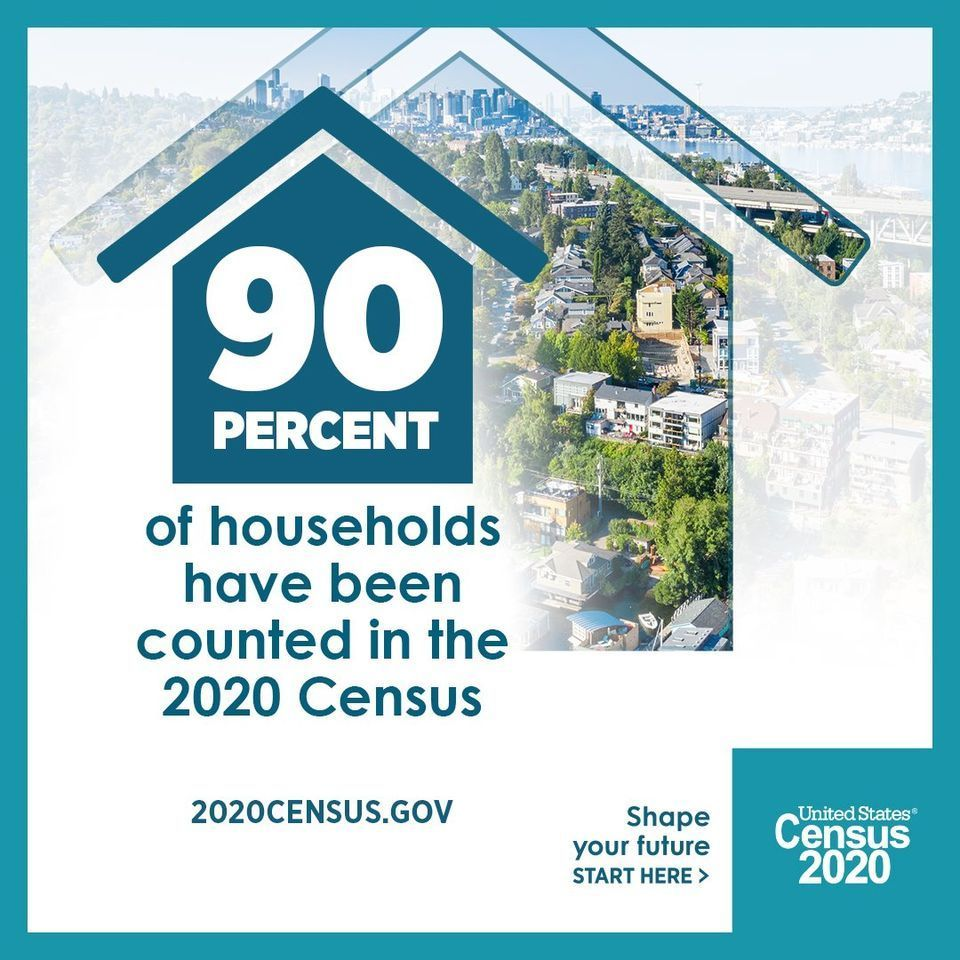 The Census Bureau estimates that more than 90% of all U.S. households have been counted in the #2020Census. We want to make sure everyone in #SarpyCounts.  If you haven't completed the census, take a moment to do so now: 💻 Online:  📱 Phone: 844-330-2020