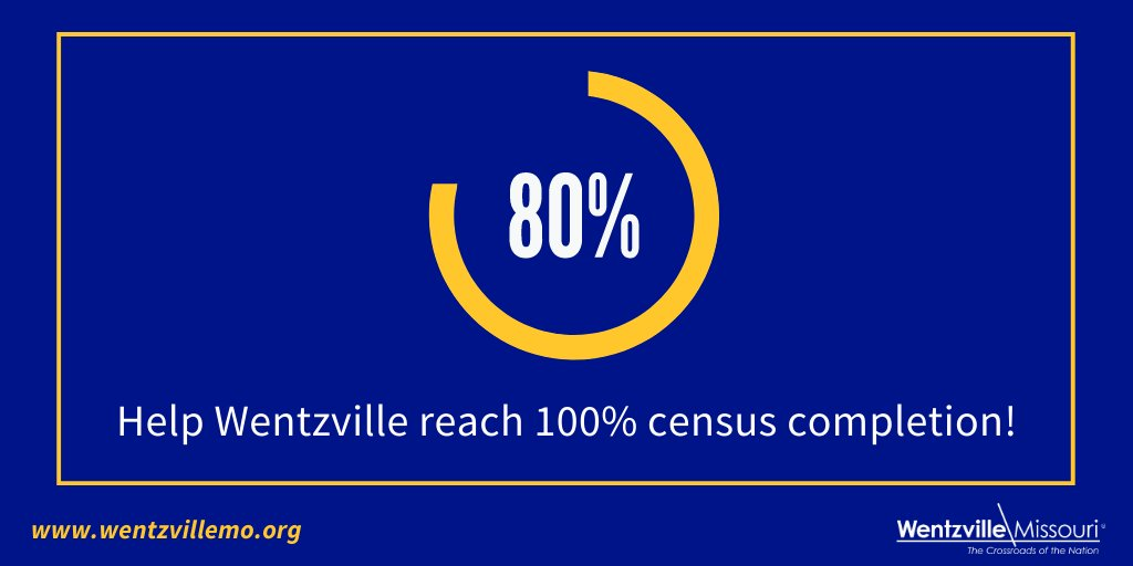 80% of Wentzville residents have completed the 2020 census. Help us reach 100%! Complete the Census before Sept. 30 by phone, online or by mail. To learn more, please visit  or call (844) 330-2020. #WentzvilleMo #Wentzville #WeAreWentzville