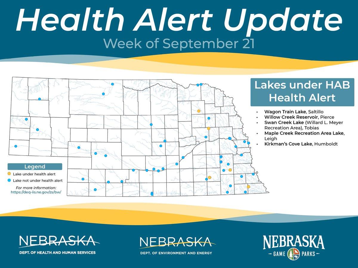 Three lakes have been removed HAB health alert: Pawnee Lake, Bluestem Lake & Iron Horse Trail Lake. Still on health alert are Swan Creek Lake 5A, Maple Creek Recreation Area Lake, Wagon Train Lake, Willow Creek Reservoir & Kirkman's Cove Lake.