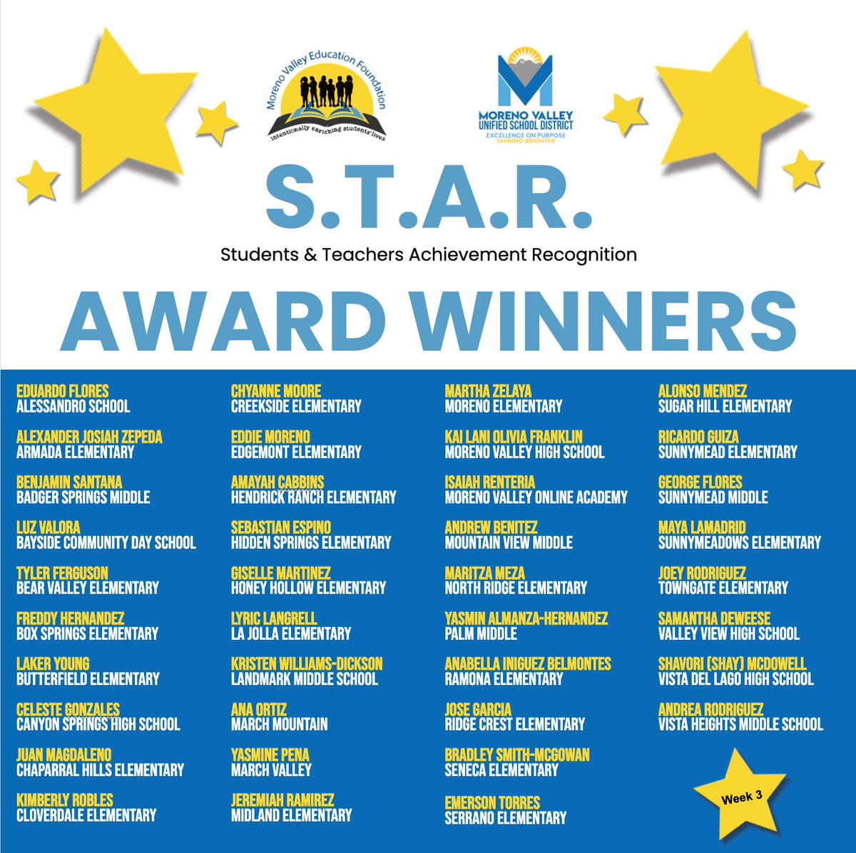 Congratulations to the Week 3 S.T.A.R. Award Winners for